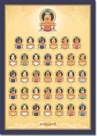 35 Bekenntnisbuddhas